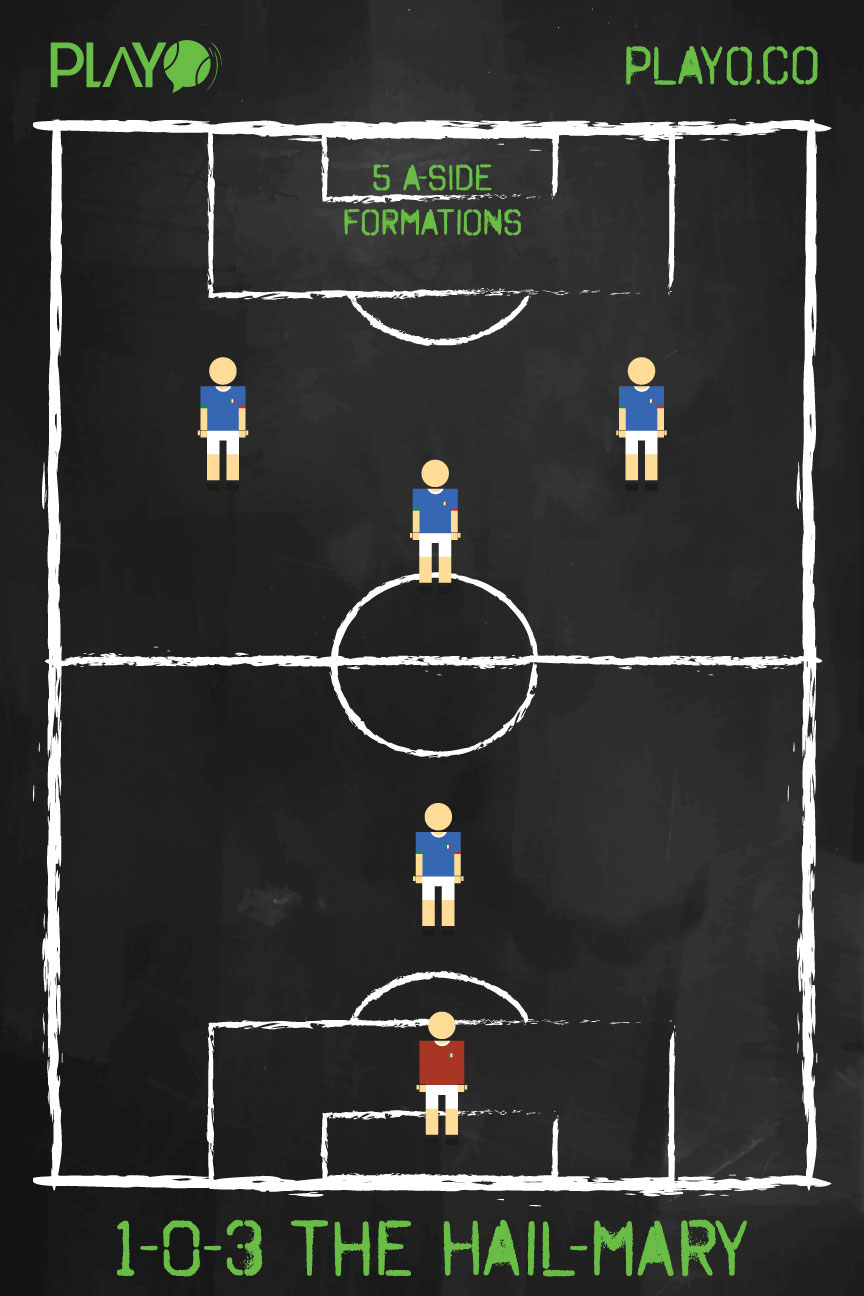 The HAIL MARY (1-0-3) , 5 a-side football formations