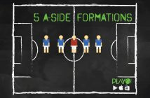 5 a-side football formations