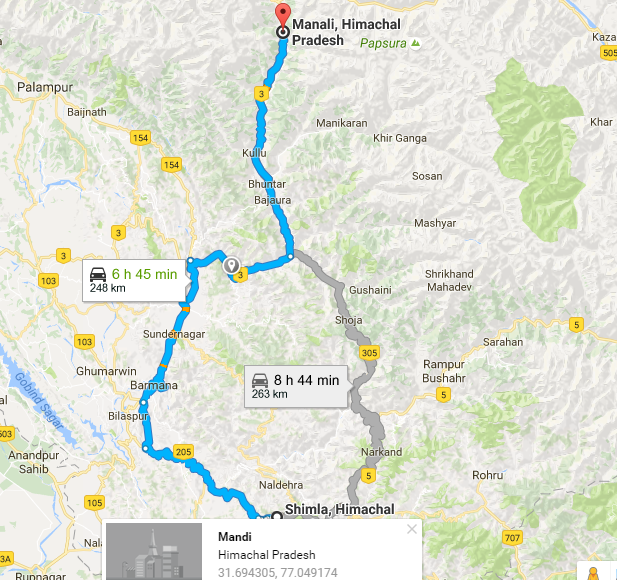 shimla to manali via Cycle