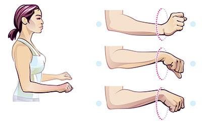 wrist rotation exercise