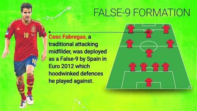 false no . 9 formation