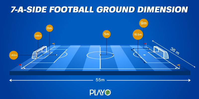 7 A Side Football Pitch Dimensions Playo