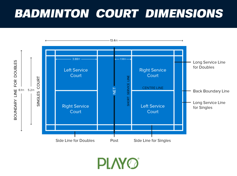 badminton court dimensions