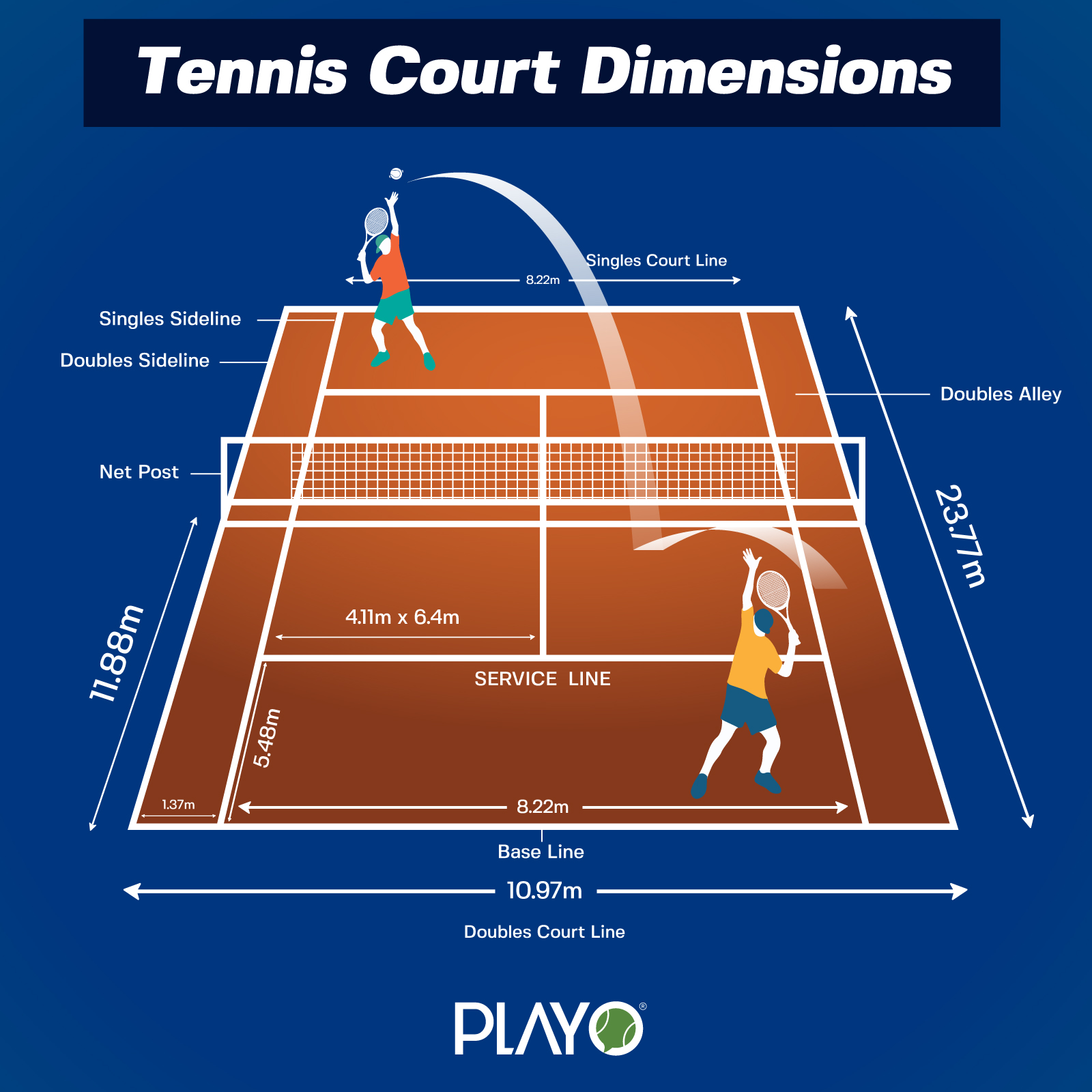 Image result for tennis court dimensions playo